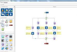 HR Application Process
